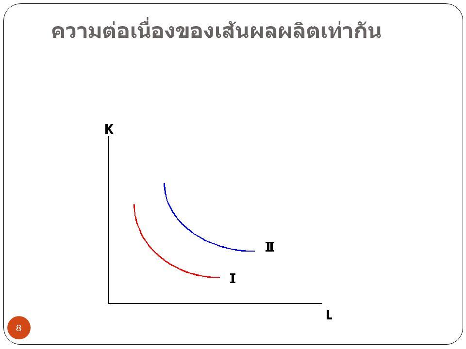 ความต่อเนื่องของเส้นผลผลิตเท่ากัน