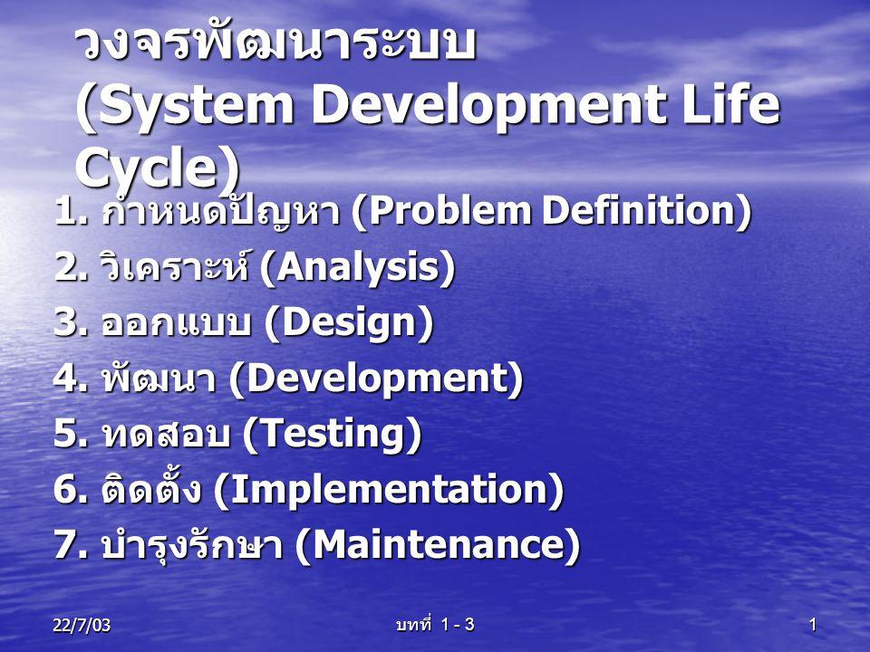วงจรพัฒนาระบบ (System Development Life Cycle)