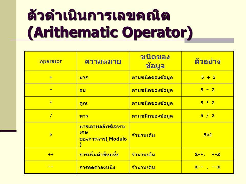 ตัวดำเนินการเลขคณิต (Arithematic Operator)