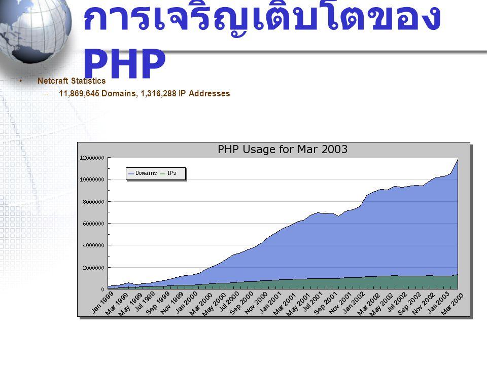 การเจริญเติบโตของ PHP