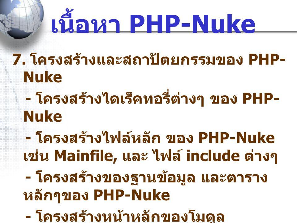 เนื้อหา PHP-Nuke 7. โครงสร้างและสถาปัตยกรรมของ PHP-Nuke