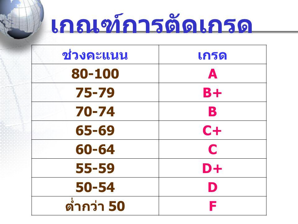 เกณฑ์การตัดเกรด ช่วงคะแนน เกรด 80-100 A 75-79 B+ 70-74 B 65-69 C+