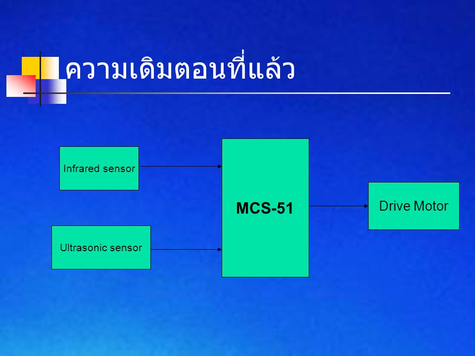 ความเดิมตอนที่แล้ว MCS-51 Drive Motor Infrared sensor