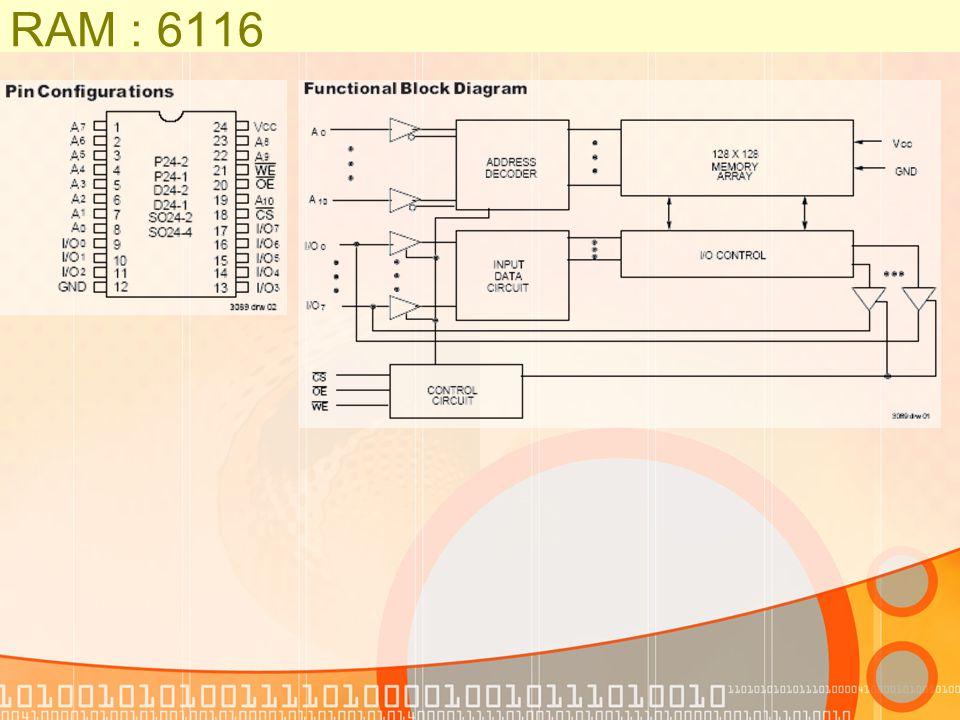 RAM : 6116