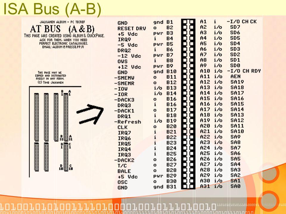 ISA Bus (A-B)
