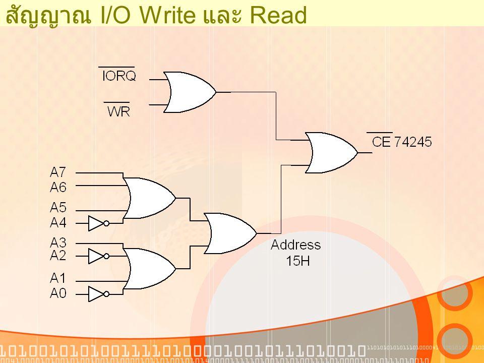 สัญญาณ I/O Write และ Read