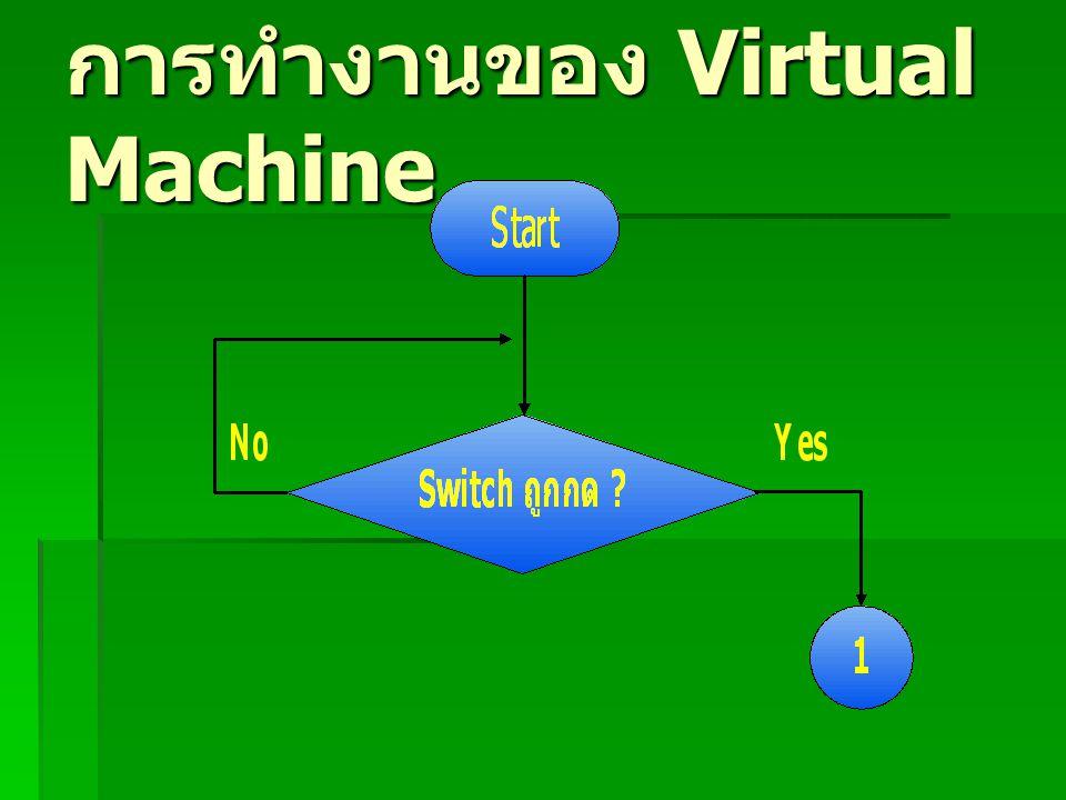 การทำงานของ Virtual Machine