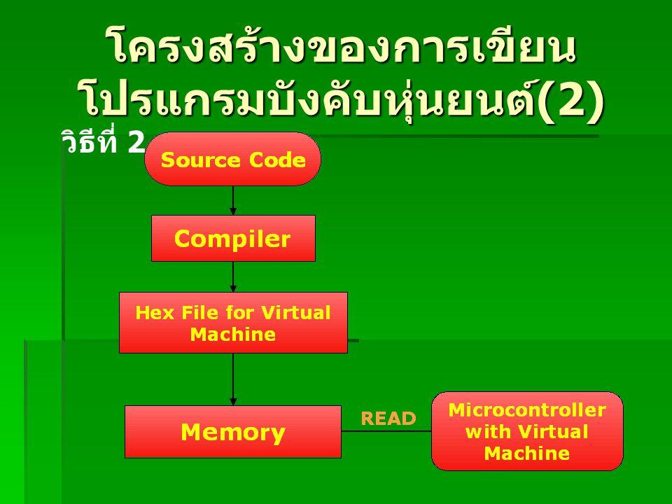 โครงสร้างของการเขียนโปรแกรมบังคับหุ่นยนต์(2)