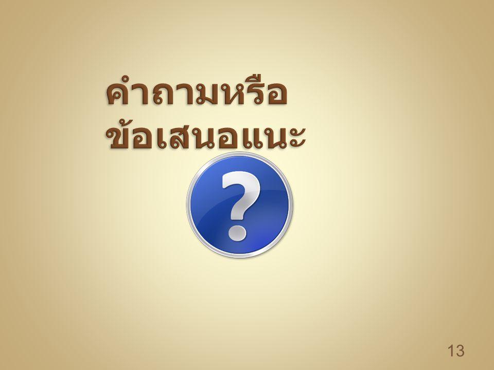 คำถามหรือข้อเสนอแนะ