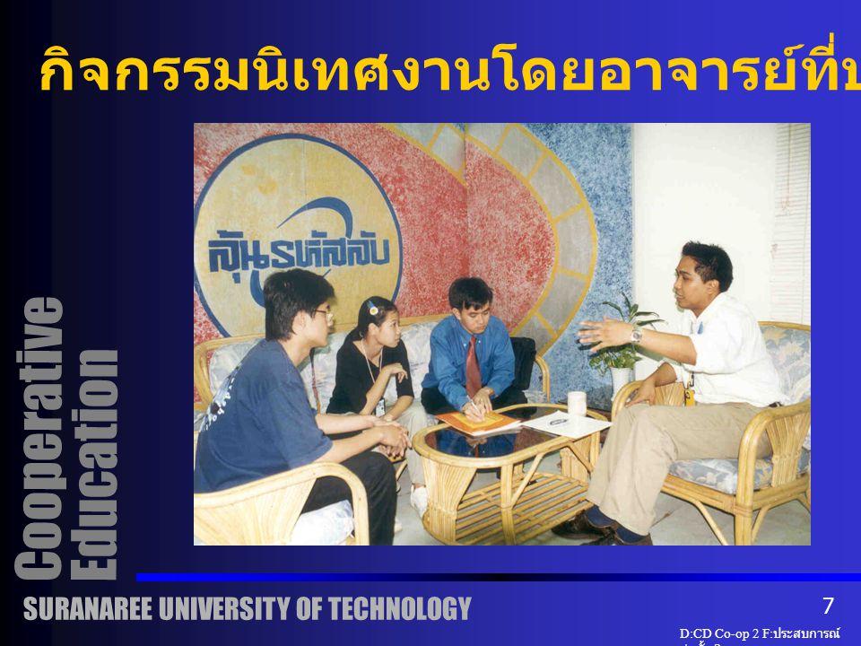 กิจกรรมนิเทศงานโดยอาจารย์ที่ปรึกษาสหกิจฯ