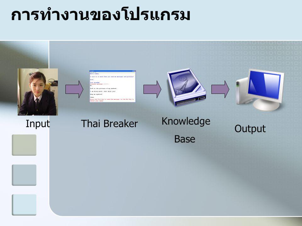 การทำงานของโปรแกรม Knowledge Base Input Thai Breaker Output