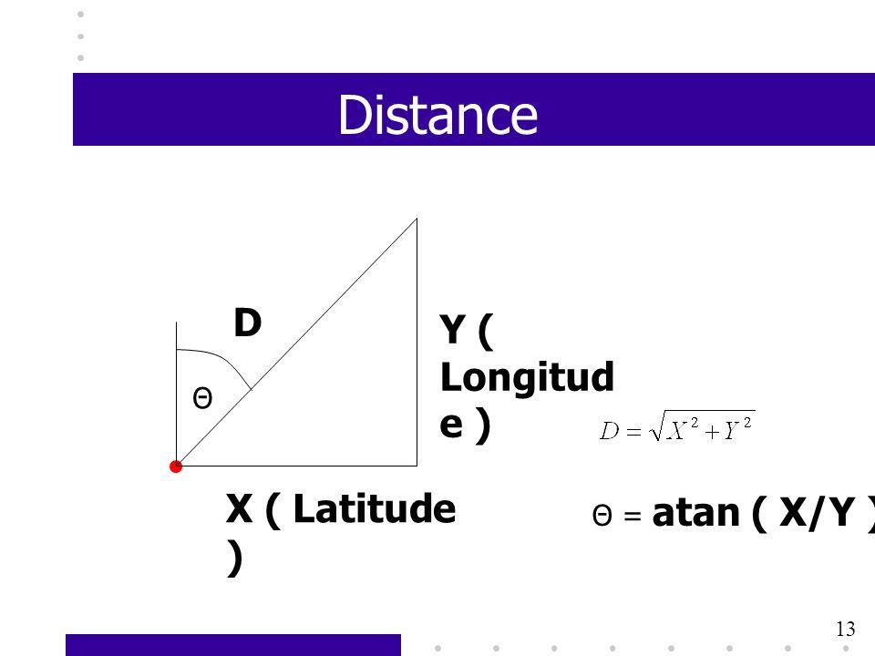 Distance D Y ( Longitude ) Θ Θ = atan ( X/Y ) X ( Latitude ) 13