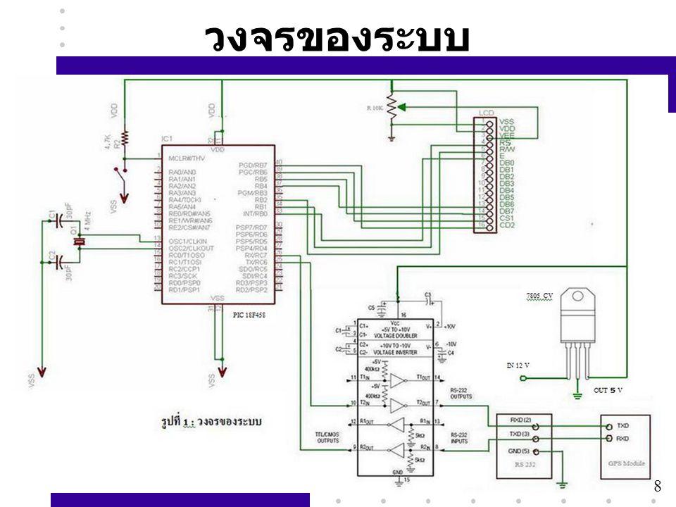 วงจรของระบบ 8
