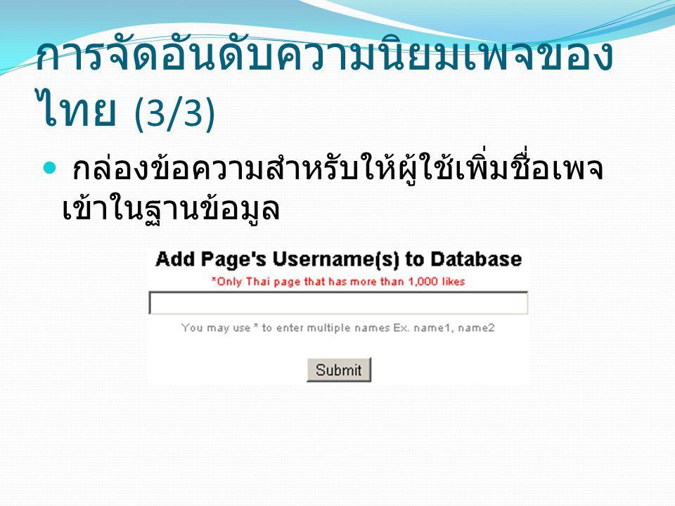 การจัดอันดับความนิยมเพจของไทย (3/3)