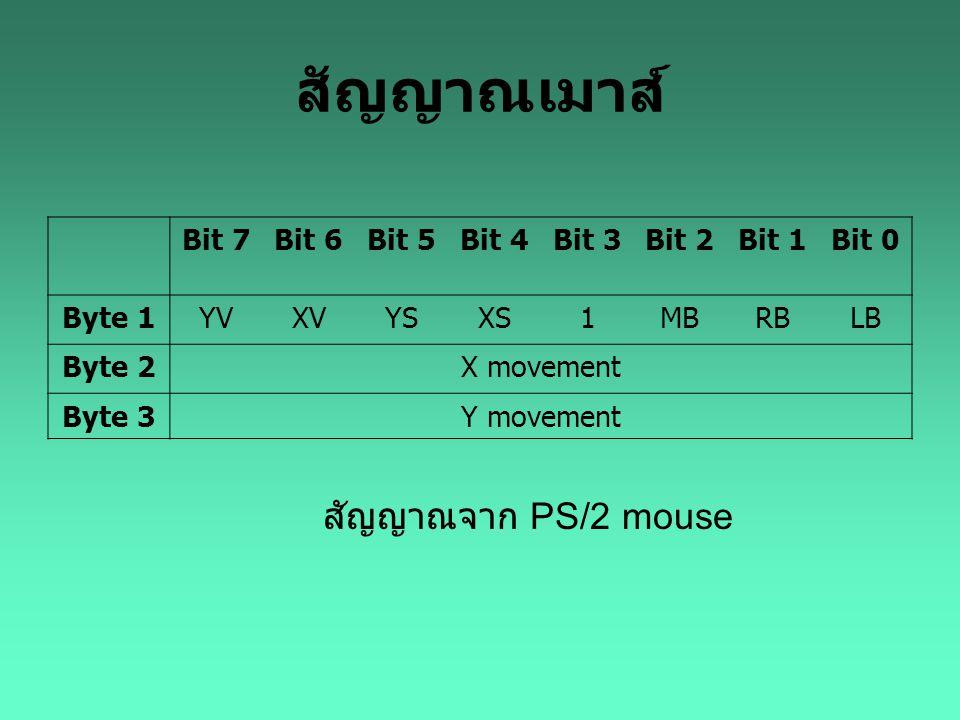 สัญญาณเมาส์ สัญญาณจาก PS/2 mouse Bit 7 Bit 6 Bit 5 Bit 4 Bit 3 Bit 2