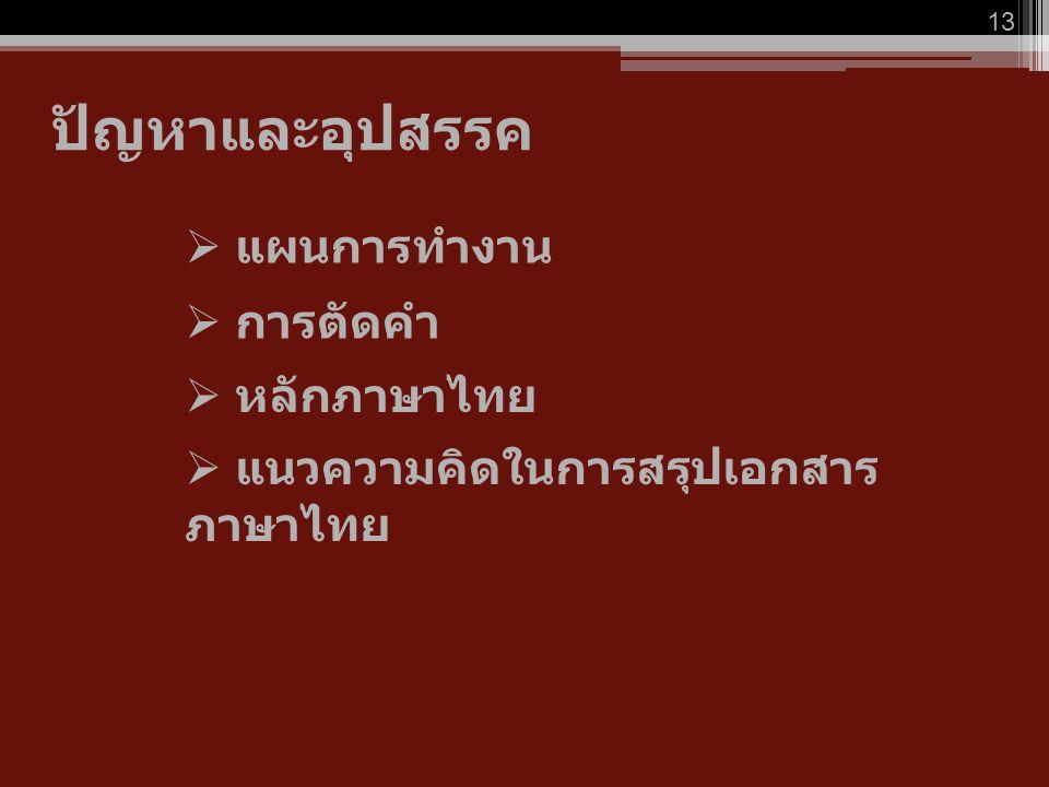 ปัญหาและอุปสรรค แผนการทำงาน การตัดคำ หลักภาษาไทย