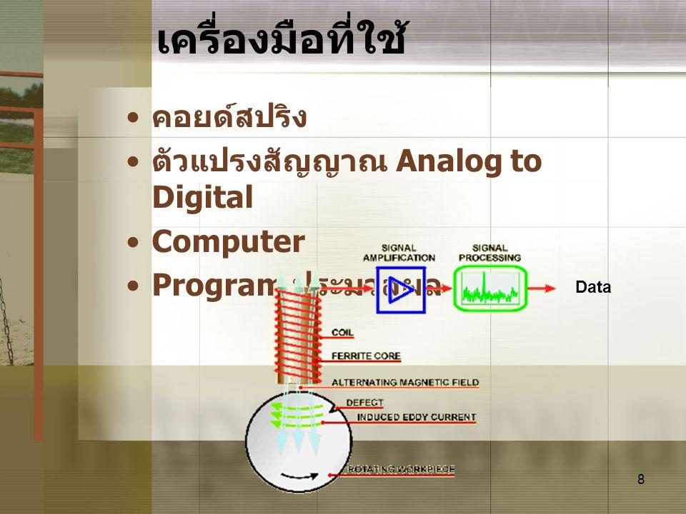 เครื่องมือที่ใช้ คอยด์สปริง ตัวแปรงสัญญาณ Analog to Digital Computer