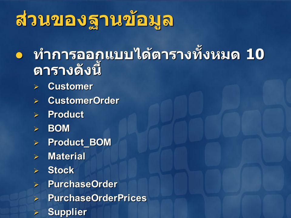 ส่วนของฐานข้อมูล ทำการออกแบบได้ตารางทั้งหมด 10 ตารางดังนี้ Customer