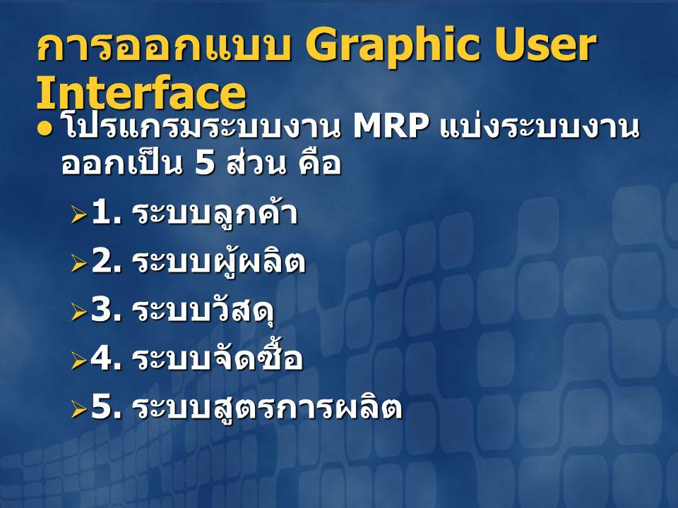 การออกแบบ Graphic User Interface