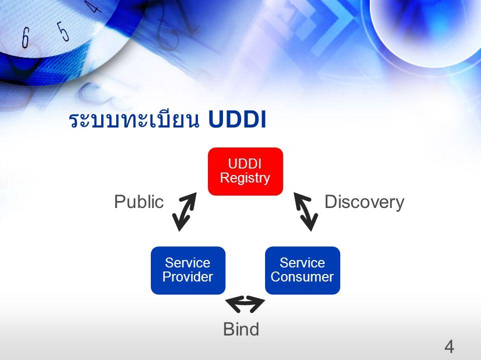 ระบบทะเบียน UDDI Public Discovery Bind 4