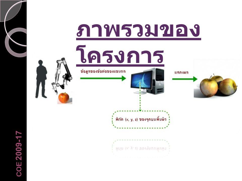 ภาพรวมของโครงการ COE 2009-17