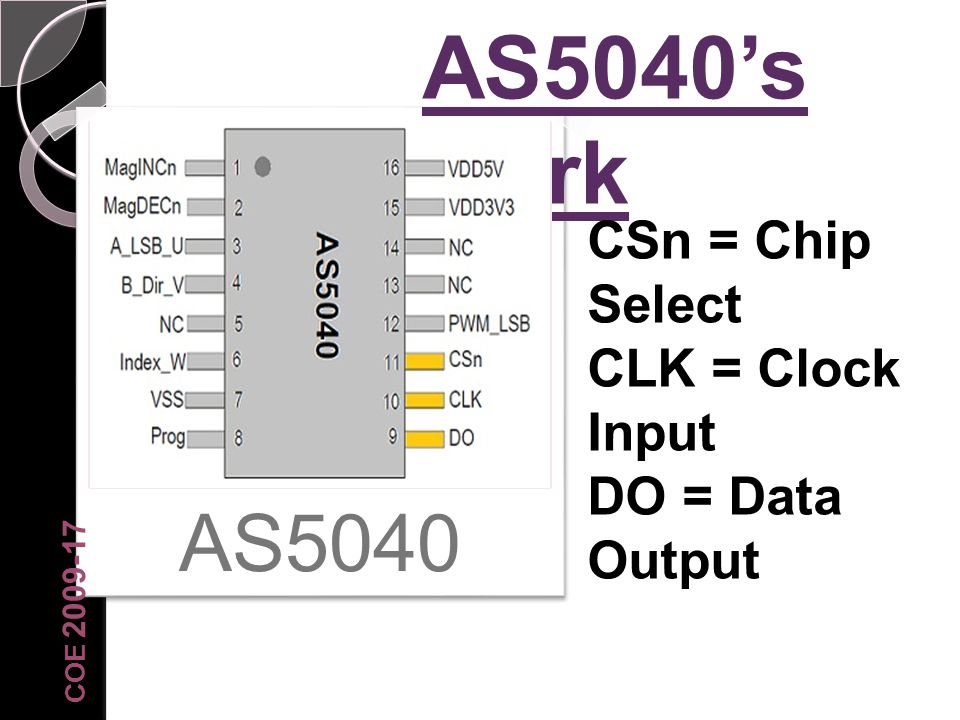AS5040's work AS5040 CSn = Chip Select CLK = Clock Input