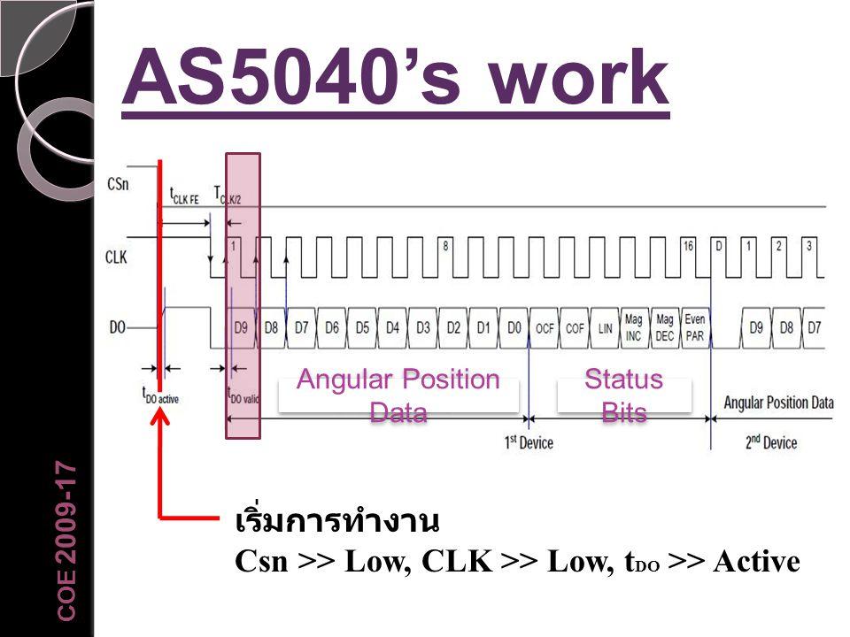 AS5040's work เริ่มการทำงาน