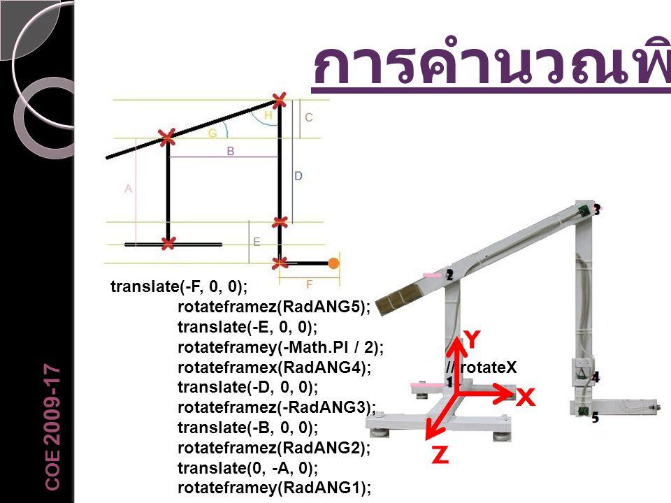 การคำนวณพิกัด Y X Z COE 2009-17 translate(-F, 0, 0);