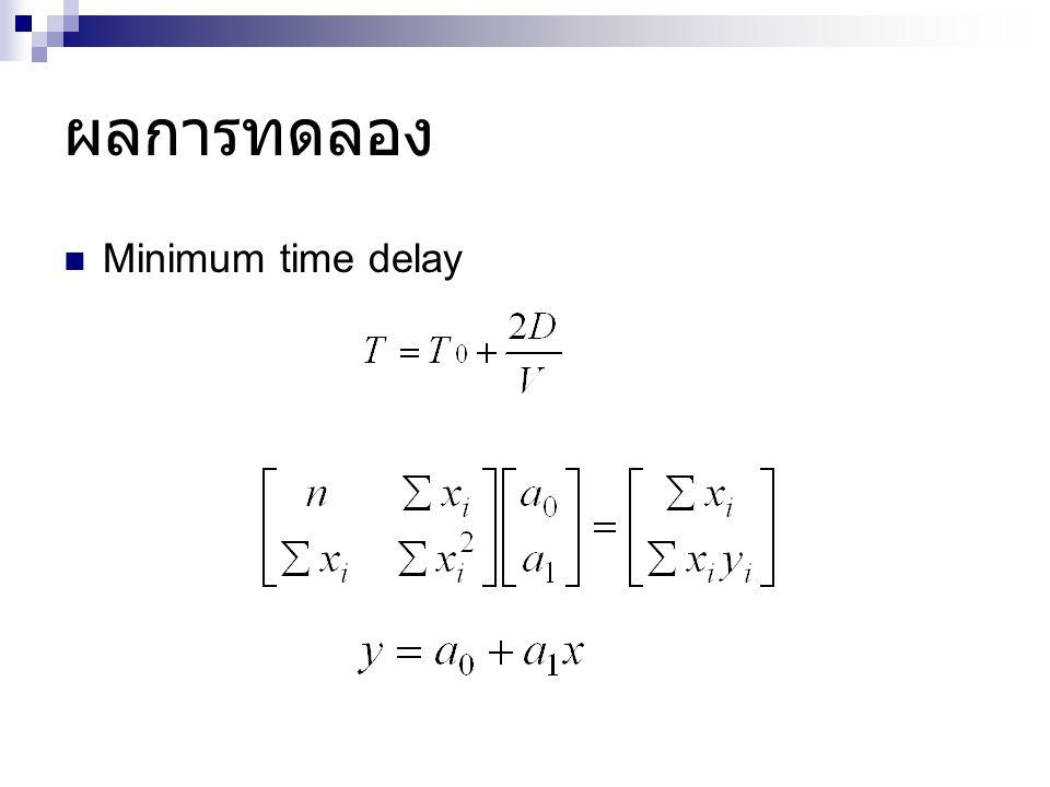 ผลการทดลอง Minimum time delay