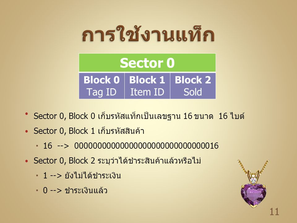 การใช้งานแท็ก Sector 0 Block 0 Tag ID Block 1 Item ID Block 2 Sold
