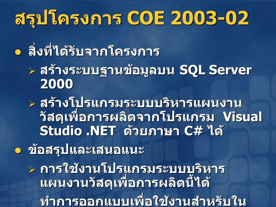 สรุปโครงการ COE 2003-02 สิ่งที่ได้รับจากโครงการ