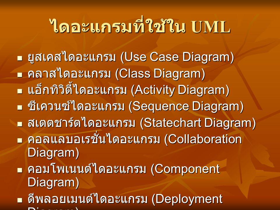 ไดอะแกรมที่ใช้ใน UML ยูสเคสไดอะแกรม (Use Case Diagram)