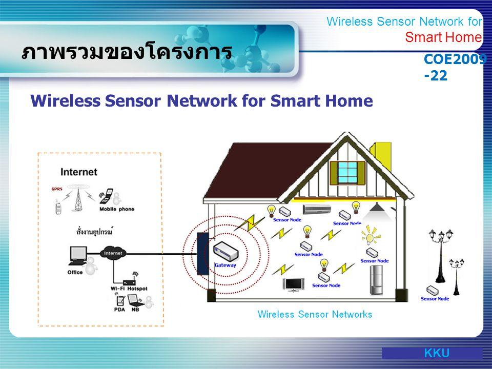ภาพรวมของโครงการ Wireless Sensor Network for Smart Home COE2009-22