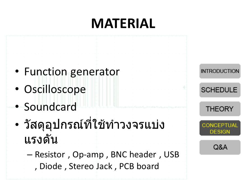 MATERIAL Function generator Oscilloscope Soundcard