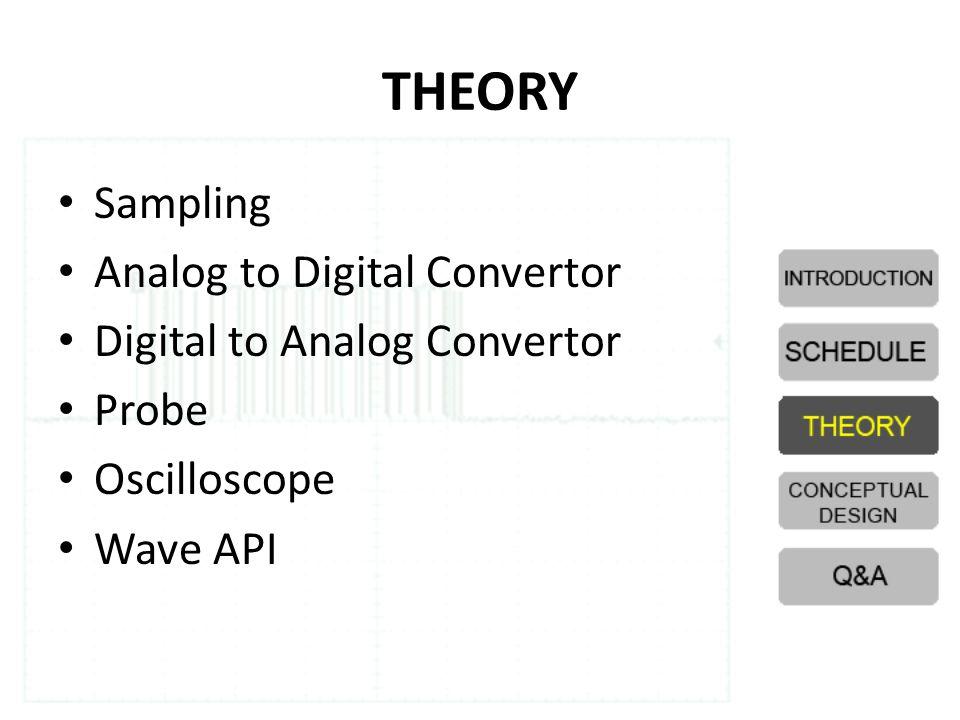 THEORY Sampling Analog to Digital Convertor