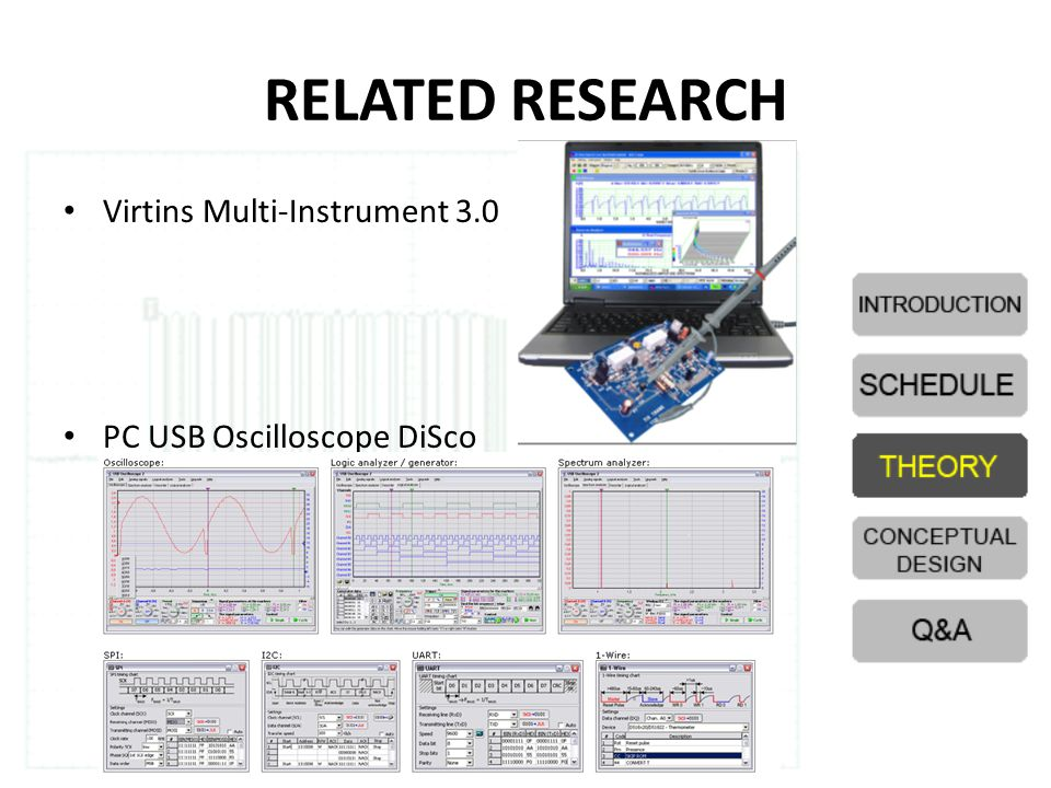 RELATED RESEARCH Virtins Multi-Instrument 3.0