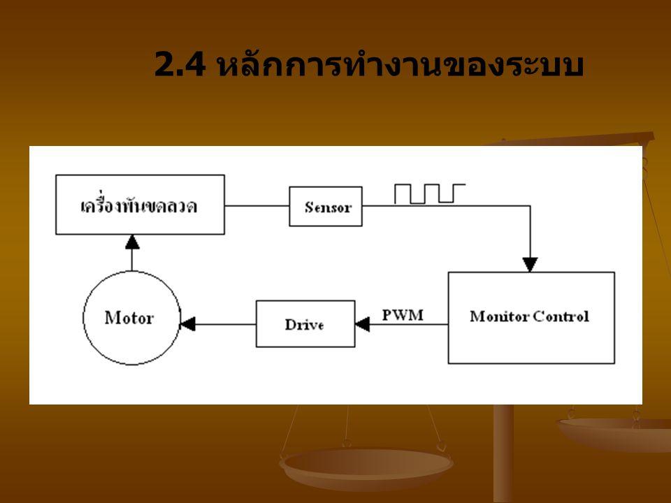 2.4 หลักการทำงานของระบบ