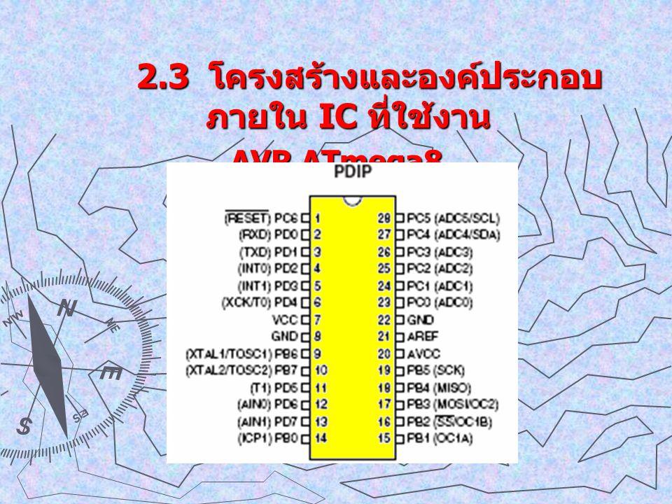 2.3 โครงสร้างและองค์ประกอบภายใน IC ที่ใช้งาน