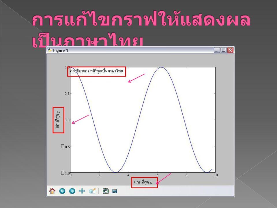 การแก้ไขกราฟให้แสดงผลเป็นภาษาไทย