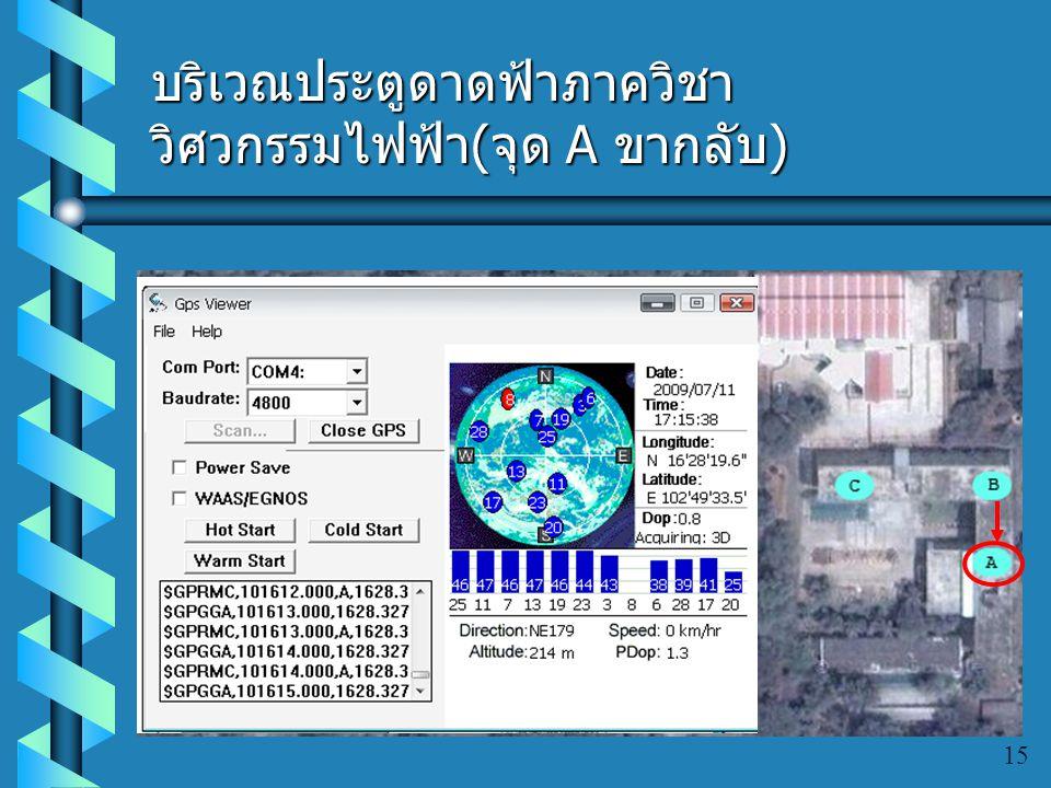 บริเวณประตูดาดฟ้าภาควิชาวิศวกรรมไฟฟ้า(จุด A ขากลับ)