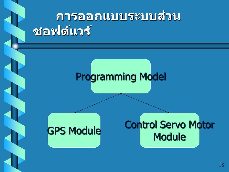 การออกแบบระบบส่วนซอฟต์แวร์