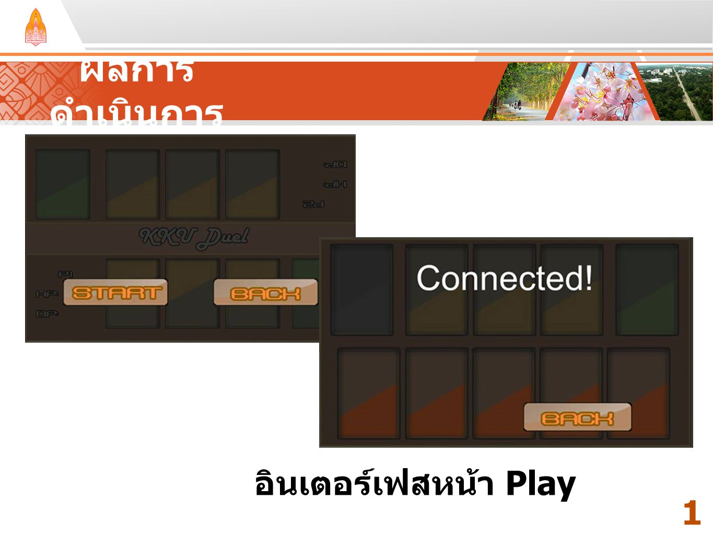 ผลการดำเนินการ Your Text Here Your Text Here อินเตอร์เฟสหน้า Play 13
