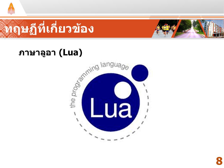 ทฤษฏีที่เกี่ยวข้อง ภาษาลูอา (Lua) 8