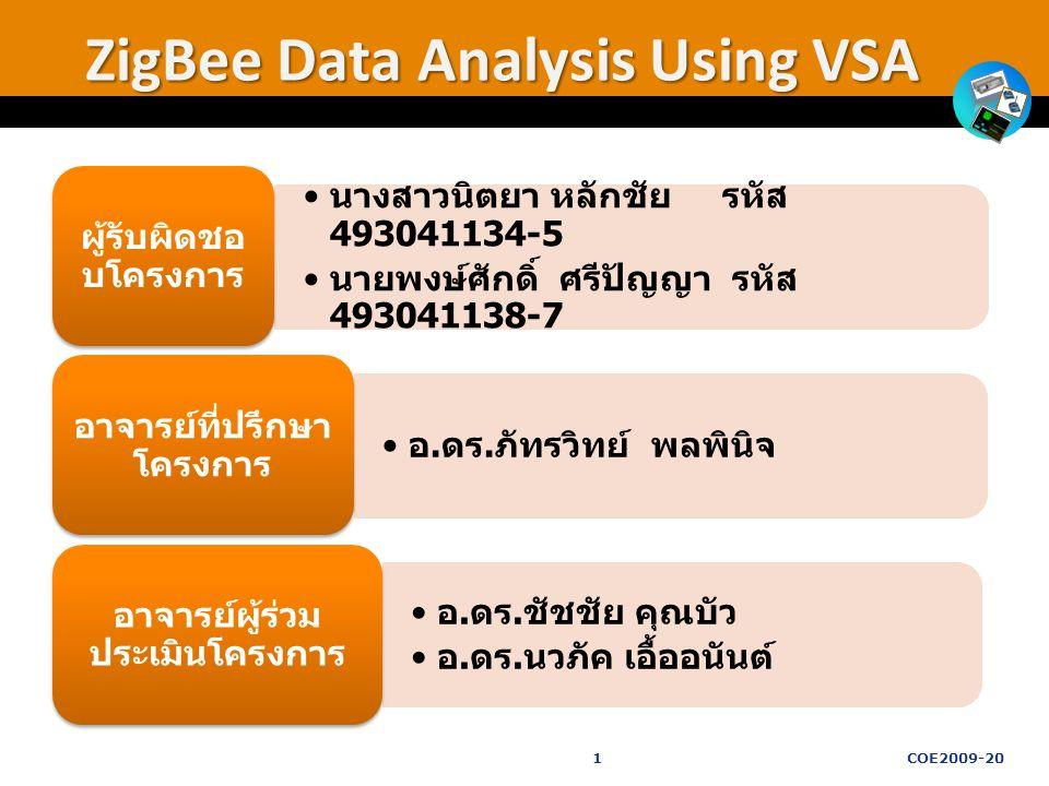 ZigBee Data Analysis Using VSA