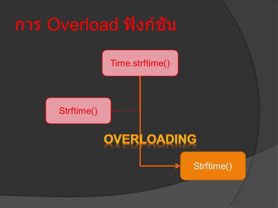 การ Overload ฟังก์ชัน Overloading Time.strftime() Strftime()