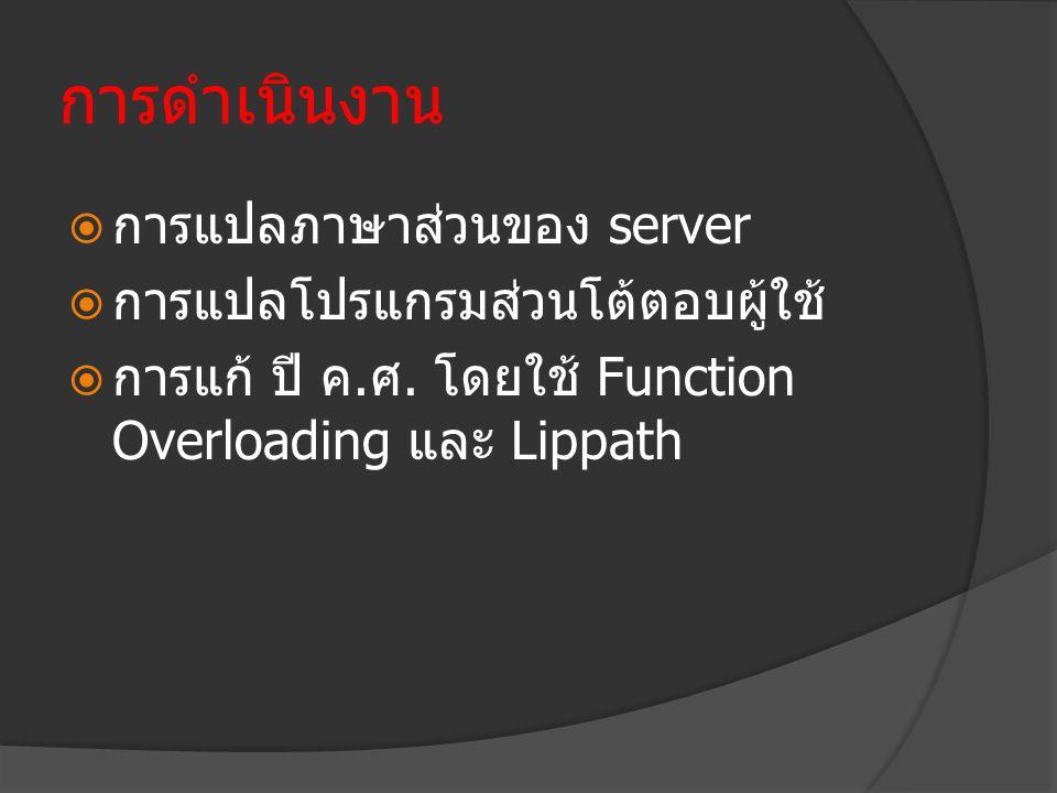 การดำเนินงาน การแปลภาษาส่วนของ server การแปลโปรแกรมส่วนโต้ตอบผู้ใช้