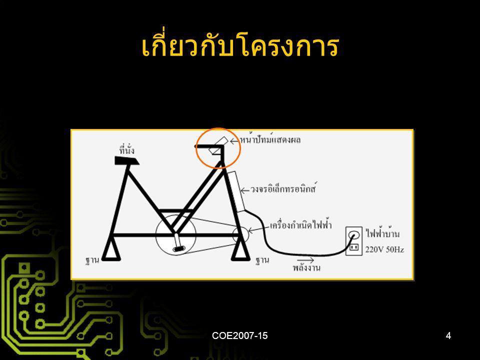 เกี่ยวกับโครงการ COE2007-15