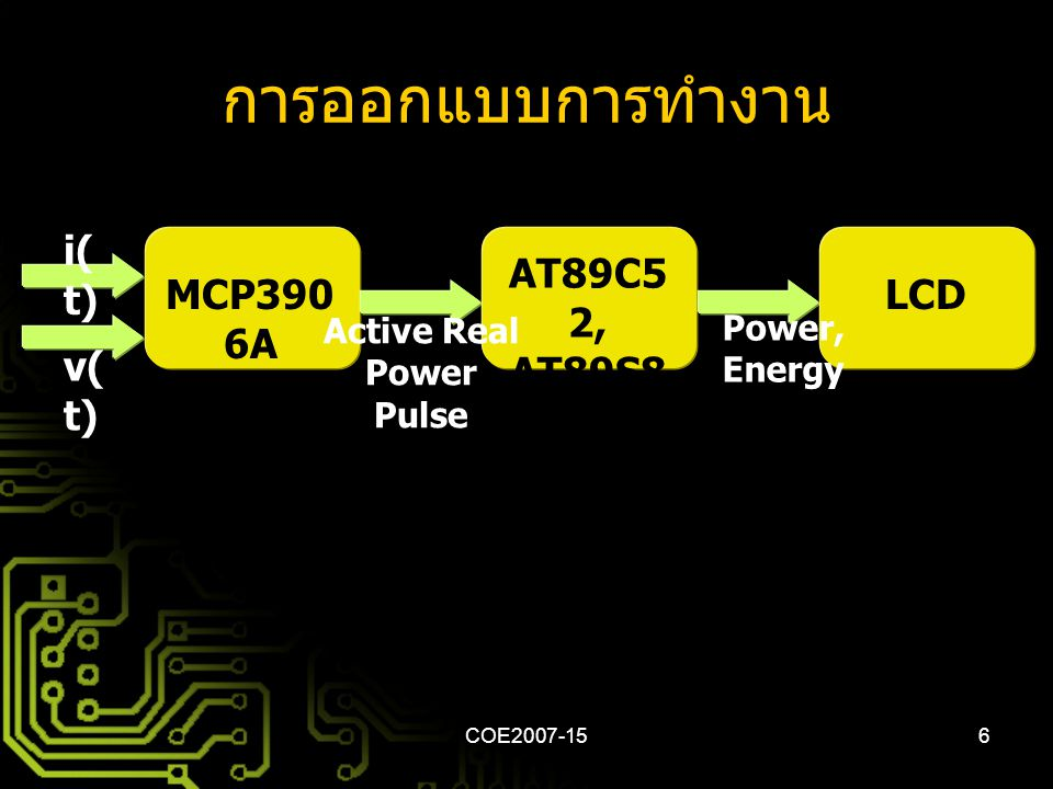 การออกแบบการทำงาน i(t) AT89C52, AT89S8252 MCP3906A LCD v(t)