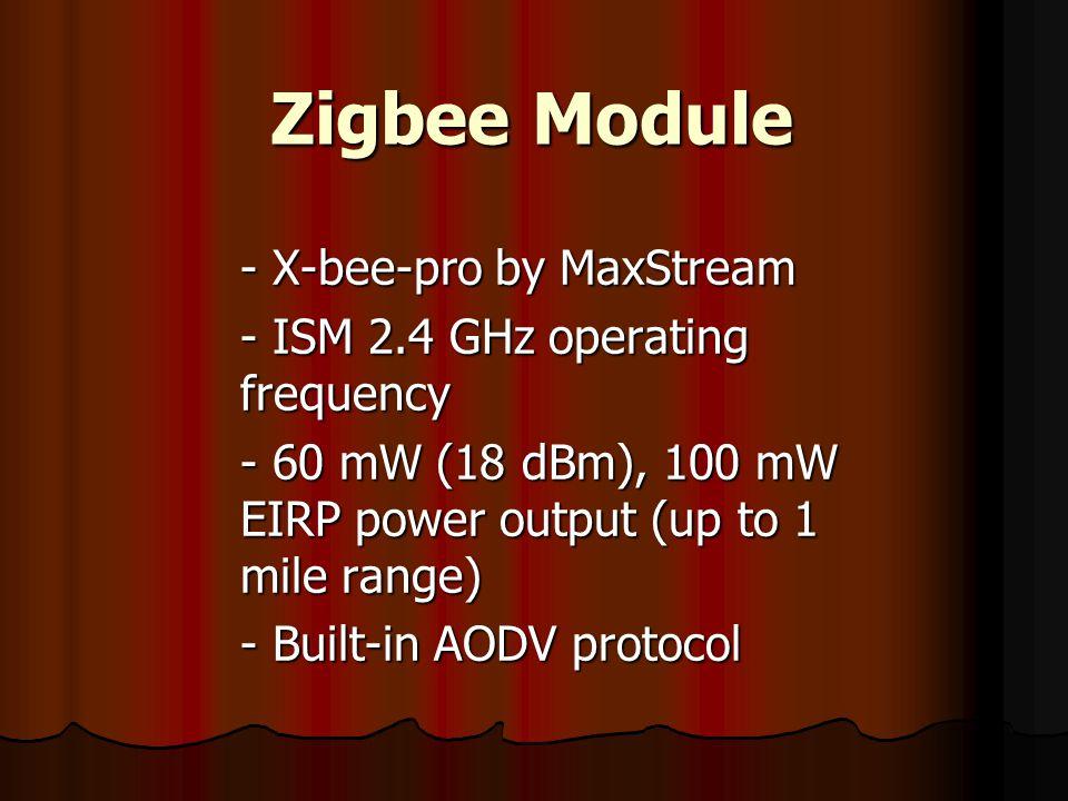 Zigbee Module - X-bee-pro by MaxStream