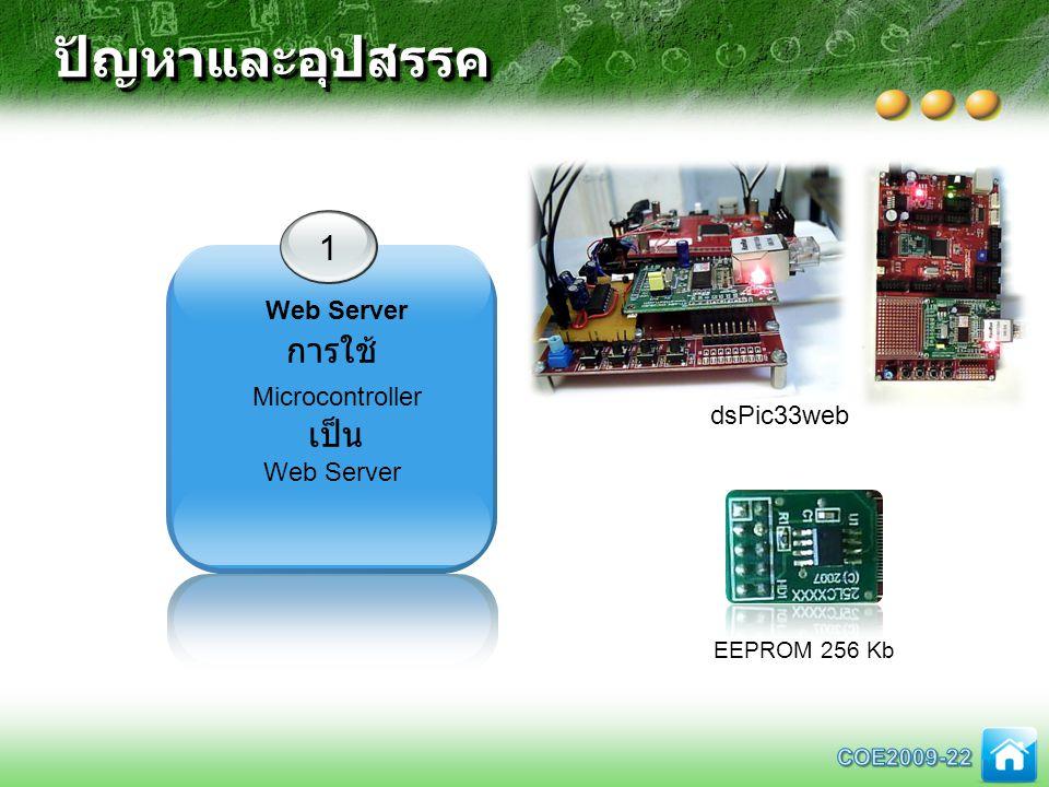ปัญหาและอุปสรรค 1 การใช้ Microcontroller Web Server เป็น Web Server
